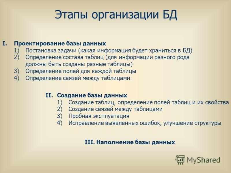 Этапы организации БД I.Проектирование базы данных 1)Постановка задачи (какая информация будет храниться в БД) 2)Определение состава таблиц (для информации разного рода должны быть созданы разные таблицы) 3)Определение полей для каждой таблицы 4)Опред