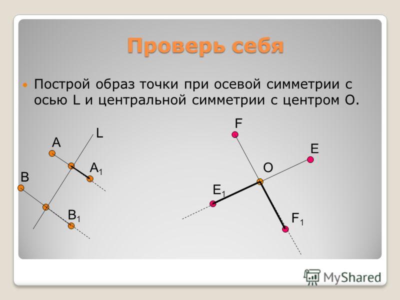 Проверь себя Построй образ точки при осевой симметрии с осью L и центральной симметрии с центром О. А В А1А1 В1В1 L F E O E1E1 F1F1