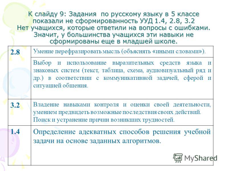 К слайду 9: Задания по русскому языку в 5 классе показали не сформированность УУД 1.4, 2.8, 3.2 Нет учащихся, которые ответили на вопросы с ошибками. Значит, у большинства учащихся эти навыки не сформированы еще в младшей школе. 2.8 Умение перефразир