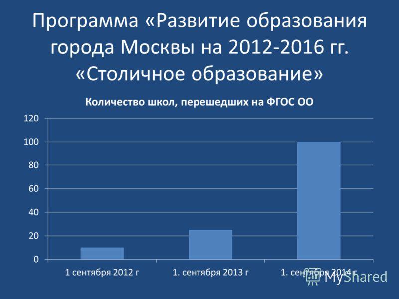 Программа «Развитие образования города Москвы на 2012-2016 гг. «Столичное образование»