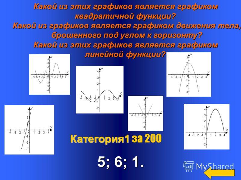 Анаграммаелаинпимрятпланиметрия Категория1 Категория1 за 100