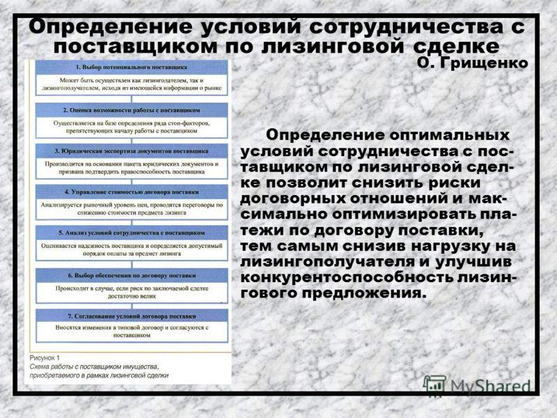 Определение условий сотрудничества с поставщиком по лизинговой сделке О. Грищенко Определение оптимальных условий сотрудничества с пос- тавщиком по лизинговой сдел- ке позволит снизить риски договорных отношений и мак- симально оптимизировать пла- те