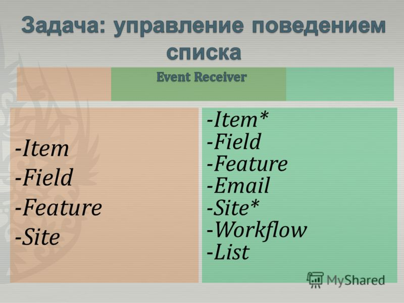 -Item -Field -Feature -Site -Item* -Field -Feature -Email -Site* -Workflow -List