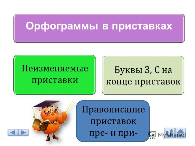Орфограммы в приставках Неизменяемые приставки Правописание приставок пре- и при- Буквы З, С на конце приставок