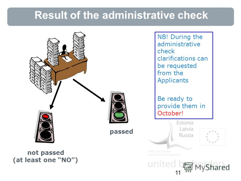 Result of the administrative check 11 not passed (at least one NO) passed NB! During the administrative check clarifications can be requested from the Applicants Be ready to provide them in October!