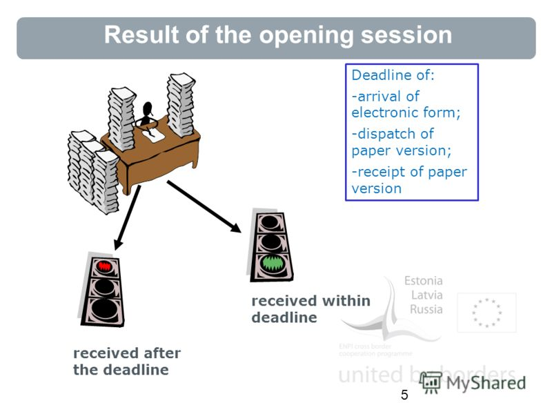 Result of the opening session 5 received after the deadline received within deadline Deadline of: -arrival of electronic form; -dispatch of paper version; -receipt of paper version