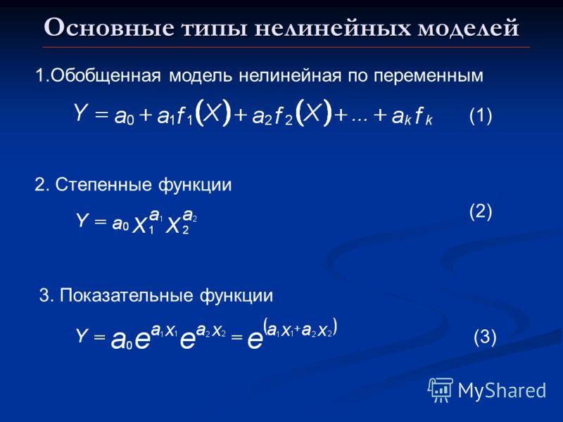 Основные типы нелинейных моделей 1.Обобщенная модель нелинейная по переменным 2. Степенные функции 3. Показательные функции (1) (2) (3)