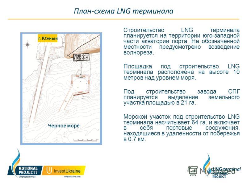 План-схема LNG терминала Строительство LNG терминала планируется на территории юго-западной части акватории порта. На обозначенной местности предусмотрено возведение волнореза. Площадка под строительство LNG терминала расположена на высоте 10 метров