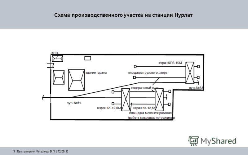 Схема производственного участка на станции Нурлат 3 | Выступление Метелева В.П. | 12/09/12