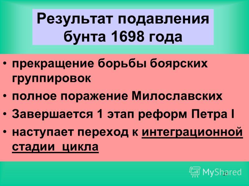 24 Причины Стрелецкого бунта 1698 г поражение в Азовском походе тяжелые условия жизни солдат Петр не учёл их требования Не принял во внимание, что это были, воины, верные России