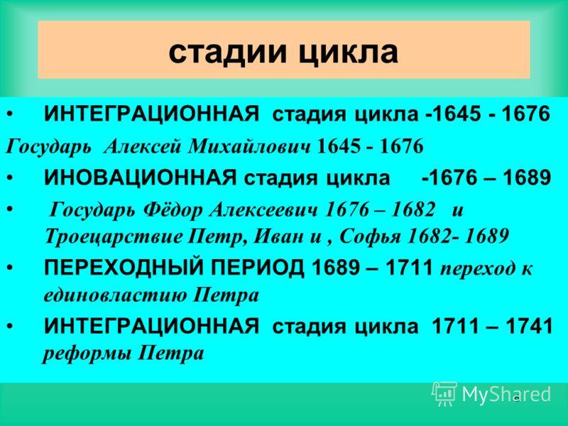 5 Вопрос 1 Развитие экономики РОССИИ в конце ХVII века, после царствования Алексея Михайловича ИННОВАЦИОННАЯ стадия цикла
