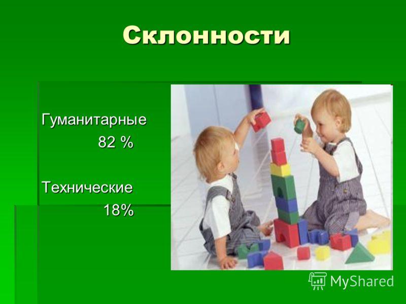 Склонности Гуманитарные 82 % 82 %Технические 18% 18%