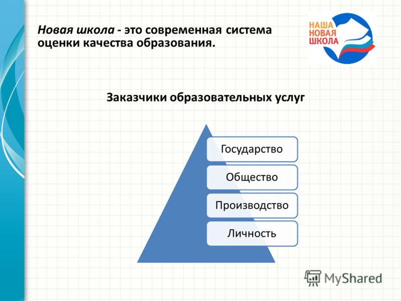 Новая школа - это современная система оценки качества образования. Заказчики образовательных услуг