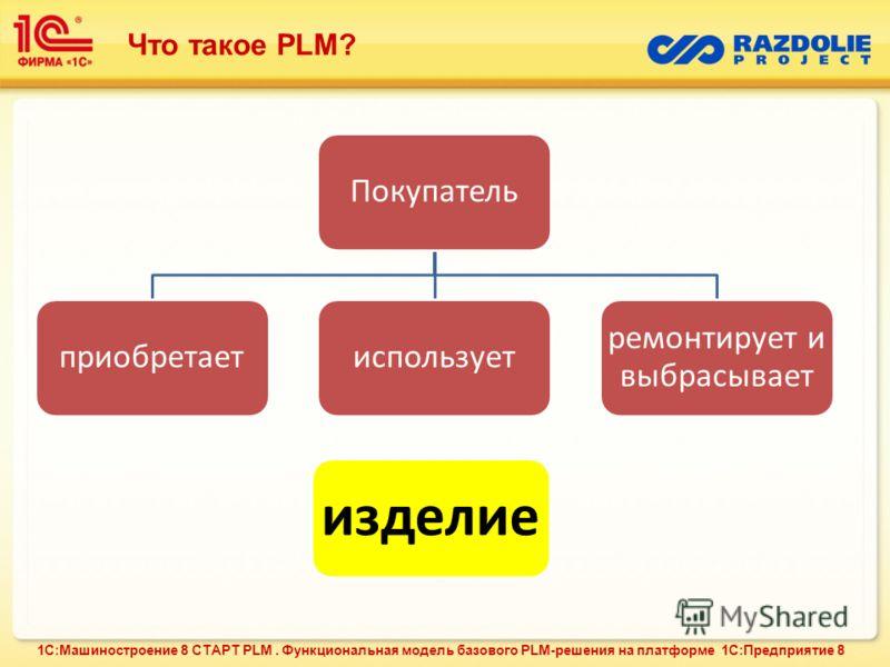 Что такое PLM? Покупательприобретаетиспользует ремонтирует и выбрасывает изделие 1С:Машиностроение 8 СТАРТ PLM. Функциональная модель базового PLM-решения на платформе 1С:Предприятие 8