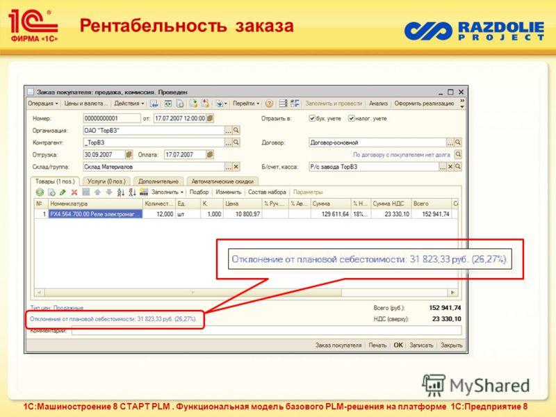 Рентабельность заказа 1С:Машиностроение 8 СТАРТ PLM. Функциональная модель базового PLM-решения на платформе 1С:Предприятие 8