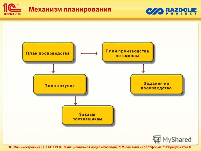 Механизм планирования 1С:Машиностроение 8 СТАРТ PLM. Функциональная модель базового PLM-решения на платформе 1С:Предприятие 8