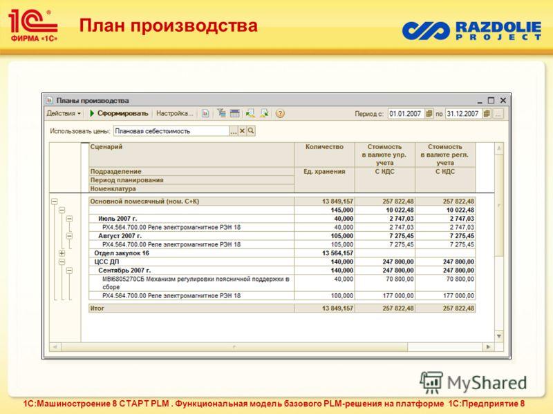 План производства 1С:Машиностроение 8 СТАРТ PLM. Функциональная модель базового PLM-решения на платформе 1С:Предприятие 8