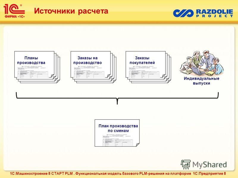 Планы производства Заказы покупателей Заказы на производство Индивидуальные выпуски План производства по сменам Источники расчета 1С:Машиностроение 8 СТАРТ PLM. Функциональная модель базового PLM-решения на платформе 1С:Предприятие 8
