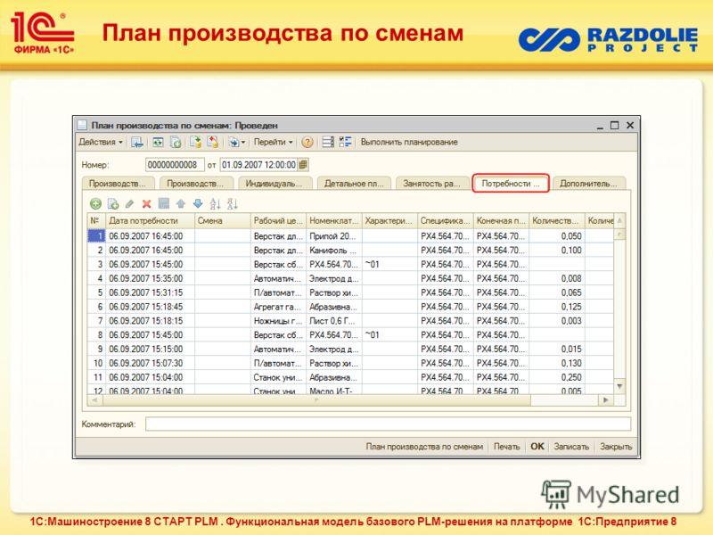 План производства по сменам 1С:Машиностроение 8 СТАРТ PLM. Функциональная модель базового PLM-решения на платформе 1С:Предприятие 8