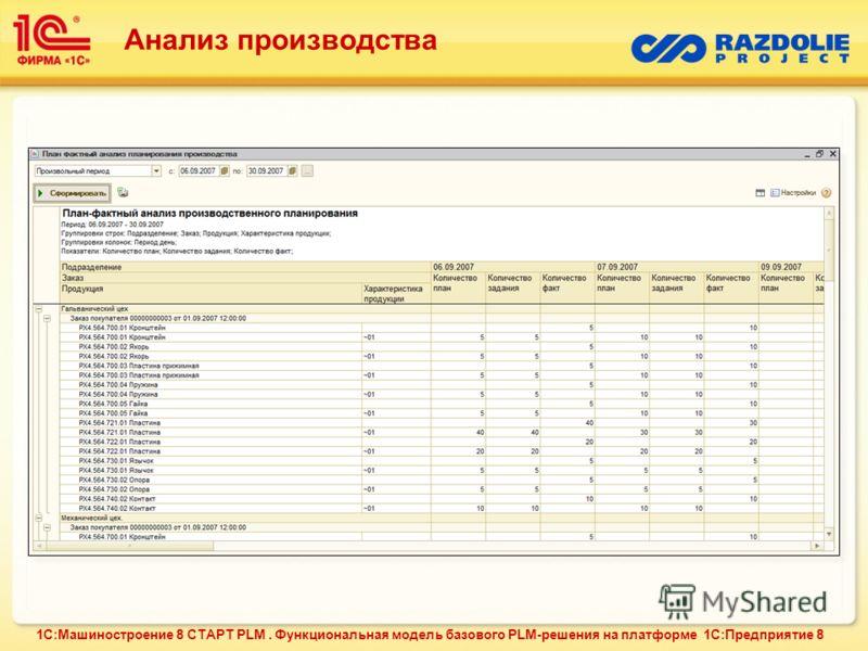Анализ производства 1С:Машиностроение 8 СТАРТ PLM. Функциональная модель базового PLM-решения на платформе 1С:Предприятие 8