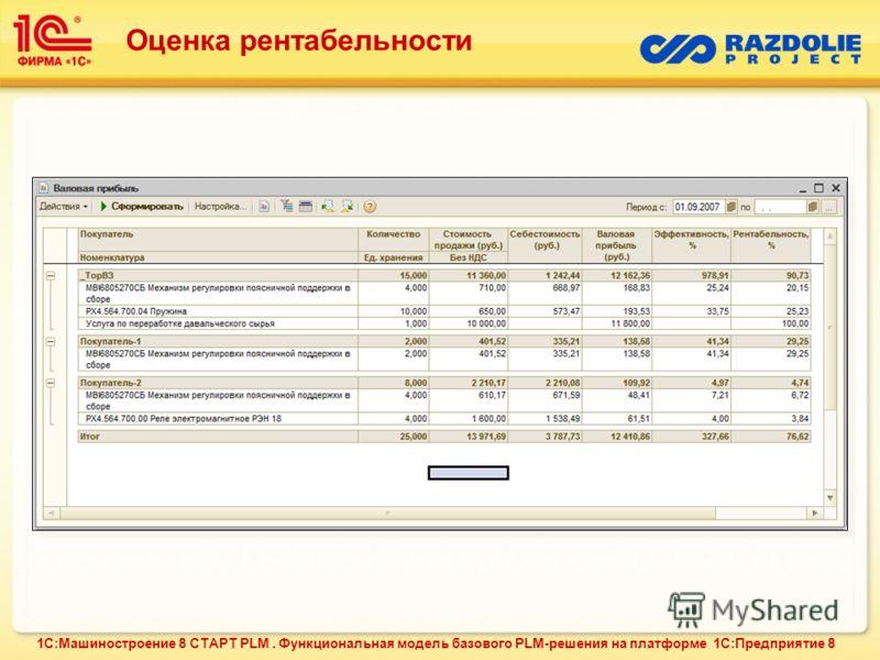 Оценка рентабельности 1С:Машиностроение 8 СТАРТ PLM. Функциональная модель базового PLM-решения на платформе 1С:Предприятие 8