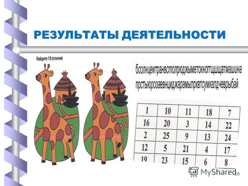 РЕЗУЛЬТАТЫ ДЕЯТЕЛЬНОСТИ 10