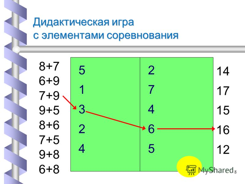Дидактическая игра с элементами соревнования 8 8+7 6+9 7+9 9+5 8+6 7+5 9+8 6+8 5132451324 2746527465 14 17 15 16 12