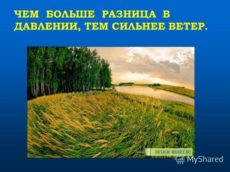 Разница в давлении. ВД НД В чем причина образования ветра?
