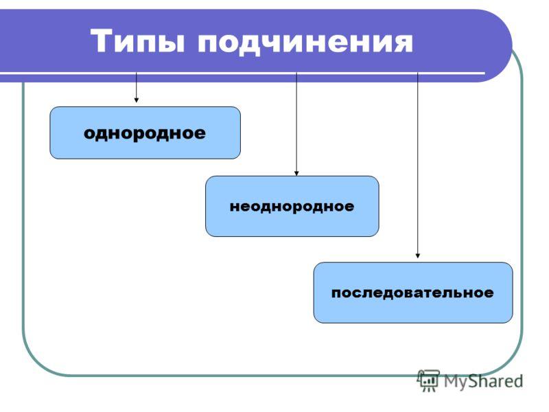 Типы подчинения однородное неоднородное последовательное