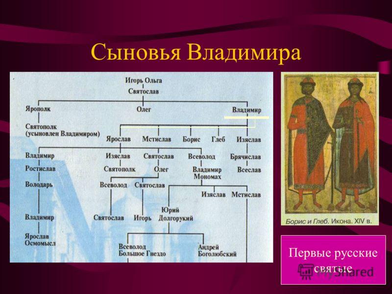 Сыновья Владимира Первые русские святые