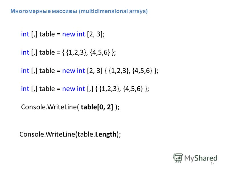 int [,] table = new int [2, 3]; int [,] table = { {1,2,3}, {4,5,6} }; int [,] table = new int [2, 3] { {1,2,3}, {4,5,6} }; int [,] table = new int [,] { {1,2,3}, {4,5,6} }; Console.WriteLine( table[0, 2] ); Console.WriteLine(table.Length); 17 Многоме