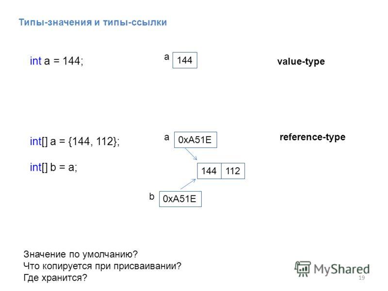 19 Типы-значения и типы-ссылки int a = 144; 144 a value-type int[] a = {144, 112}; int[] b = a; 144 areference-type 112 0xA51E b Значение по умолчанию? Что копируется при присваивании? Где хранится?
