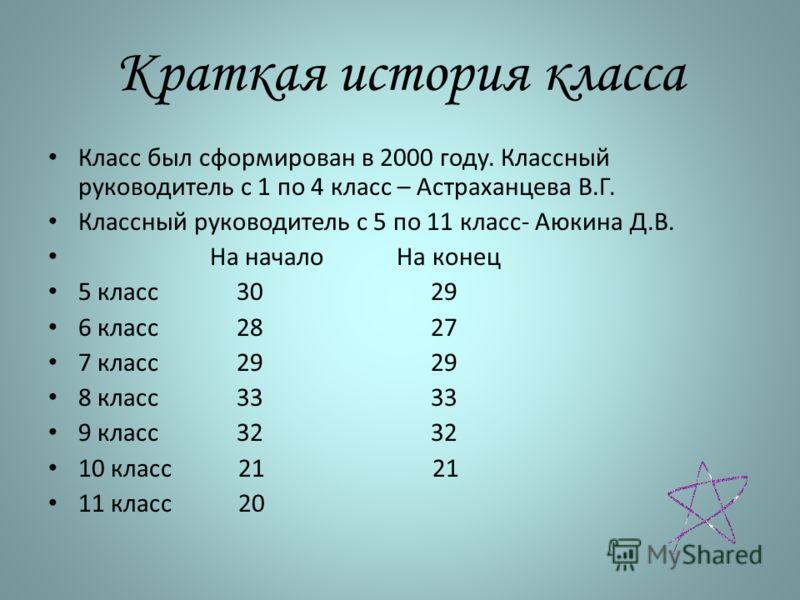 Краткая история класса Класс был сформирован в 2000 году. Классный руководитель с 1 по 4 класс – Астраханцева В.Г. Классный руководитель с 5 по 11 класс- Аюкина Д.В. На начало На конец 5 класс 30 29 6 класс 28 27 7 класс 29 29 8 класс 33 33 9 класс 3