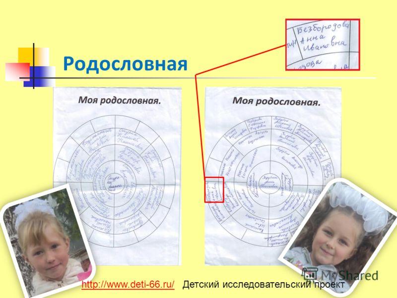 Родословная http://www.deti-66.ru/http://www.deti-66.ru/ Детский исследовательский проект