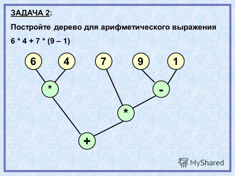 ЗАДАЧА 2: Постройте дерево для арифметического выражения 6 * 4 + 7 * (9 – 1) 64791 * * - +