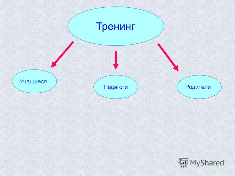 Тренинг Учащиеся ПедагогиРодители