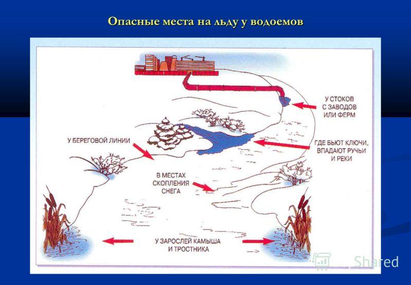 Опасные места на льду у водоемов