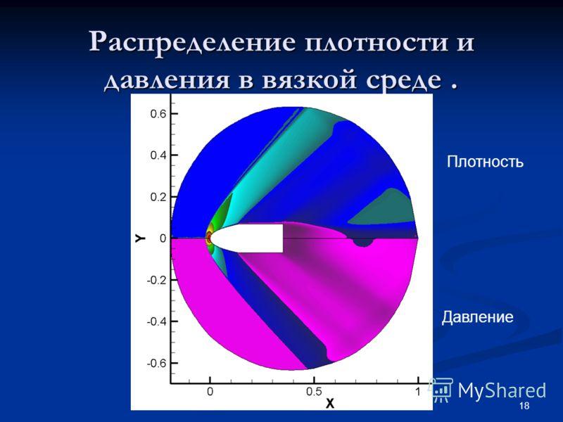 18 Распределение плотности и давления в вязкой среде. Давление Плотность