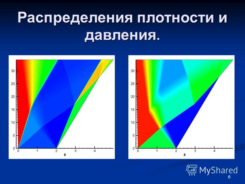 6 Распределения плотности и давления.