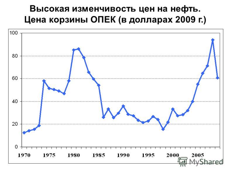 Высокая изменчивость цен на нефть. Цена корзины ОПЕК (в долларах 2009 г.)