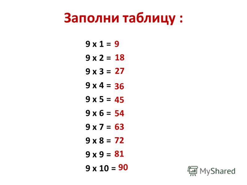 9 х 10 = 90 Пример последний остаётся, И он нам сразу поддаётся! Девятью десять – это просто! В ответе - ровно ДЕВЯНОСТО!