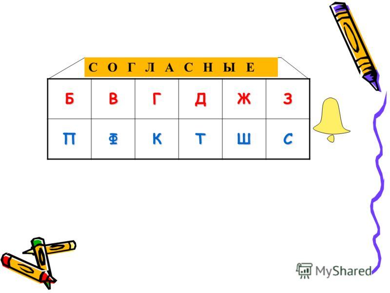 БВГДЖЗ ПФКТШС С О Г Л А С Н Ы Е