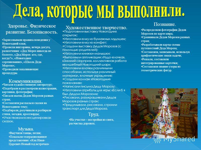 Художественное творчество. Подготовили выставку Новогодних открыток; Изготовили елку из бумажных ладошек; Изготовили елку из конфет; Создали выставку Дедов Морозов (с помощью родителей); Изготовили книжки-малышки; Выполнили аппликации: «Чудо-елочка»,
