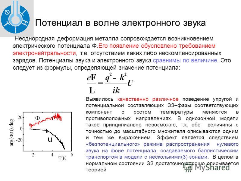 Потенциал в волне электронного звука Неоднородная деформация металла сопровождается возникновением электрического потенциала Φ.Его появление обусловлено требованием электронейтральности, т.е. отсутствием каких либо нескомпенсированных зарядов. Потенц