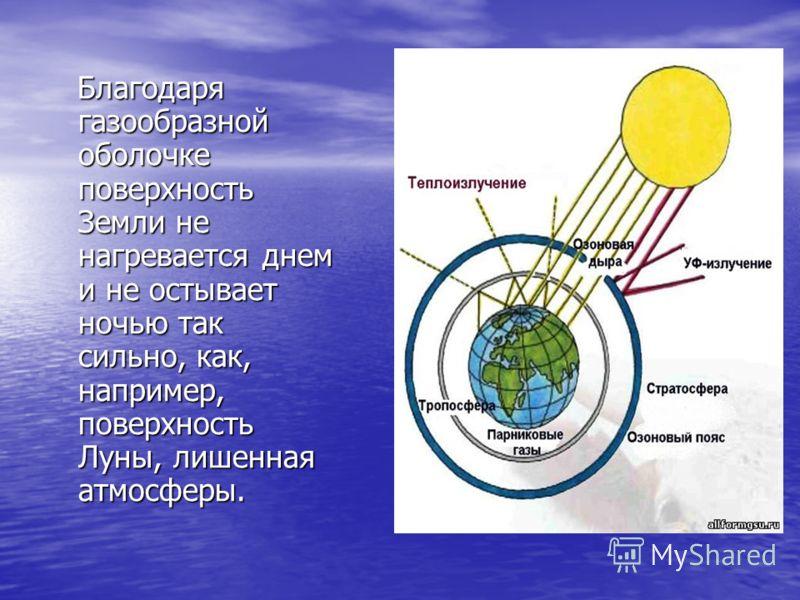 Благодаря газообразной оболочке поверхность Земли не нагревается днем и не остывает ночью так сильно, как, например, поверхность Луны, лишенная атмосферы. Благодаря газообразной оболочке поверхность Земли не нагревается днем и не остывает ночью так с