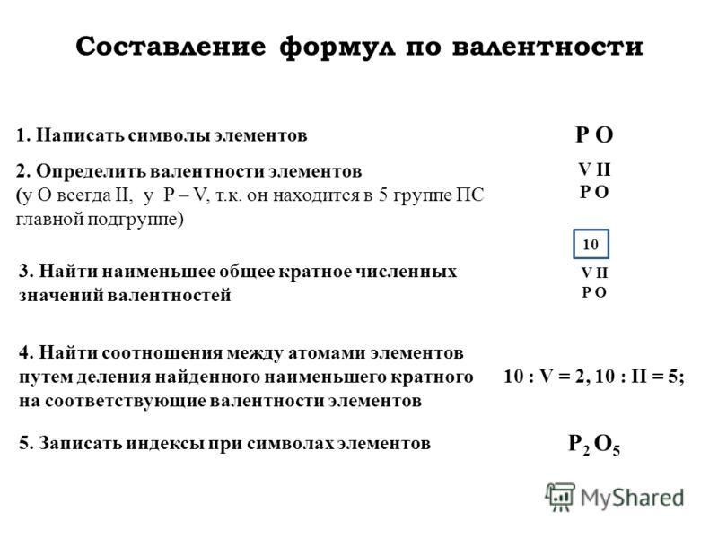 Составление формул по валентности 1. Написать символы элементов Р О 2. Определить валентности элементов (у О всегда II, у P – V, т.к. он находится в 5 группе ПС главной подгруппе) V II P O 3. Найти наименьшее общее кратное численных значений валентно