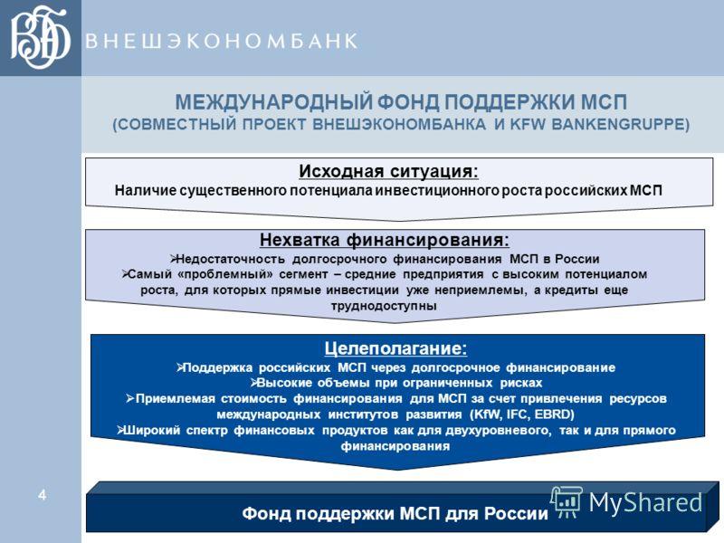 44 МЕЖДУНАРОДНЫЙ ФОНД ПОДДЕРЖКИ МСП (СОВМЕСТНЫЙ ПРОЕКТ ВНЕШЭКОНОМБАНКА И KFW BANKENGRUPPE) 4 Исходная ситуация: Наличие существенного потенциала инвестиционного роста российских МСП Нехватка финансирования: Недостаточность долгосрочного финансировани