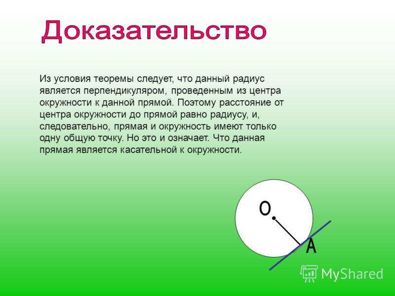 Из условия теоремы следует, что данный радиус является перпендикуляром, проведенным из центра окружности к данной прямой. Поэтому расстояние от центра окружности до прямой равно радиусу, и, следовательно, прямая и окружность имеют только одну общую т