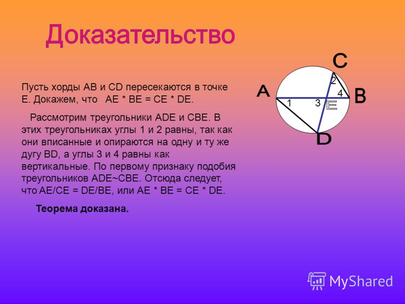 Пусть хорды АВ и СD пересекаются в точке Е. Докажем, что АЕ * ВЕ = СЕ * DE. Рассмотрим треугольники АDE и СВЕ. В этих треугольниках углы 1 и 2 равны, так как они вписанные и опираются на одну и ту же дугу ВD, а углы 3 и 4 равны как вертикальные. По п