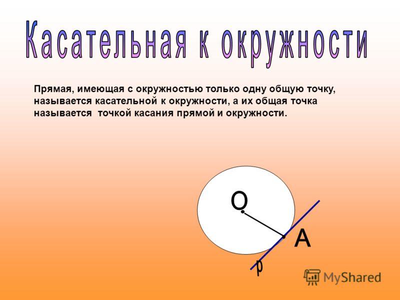Прямая, имеющая с окружностью только одну общую точку, называется касательной к окружности, а их общая точка называется точкой касания прямой и окружности.